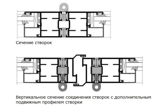 сечение профиля F46 горизонтальное