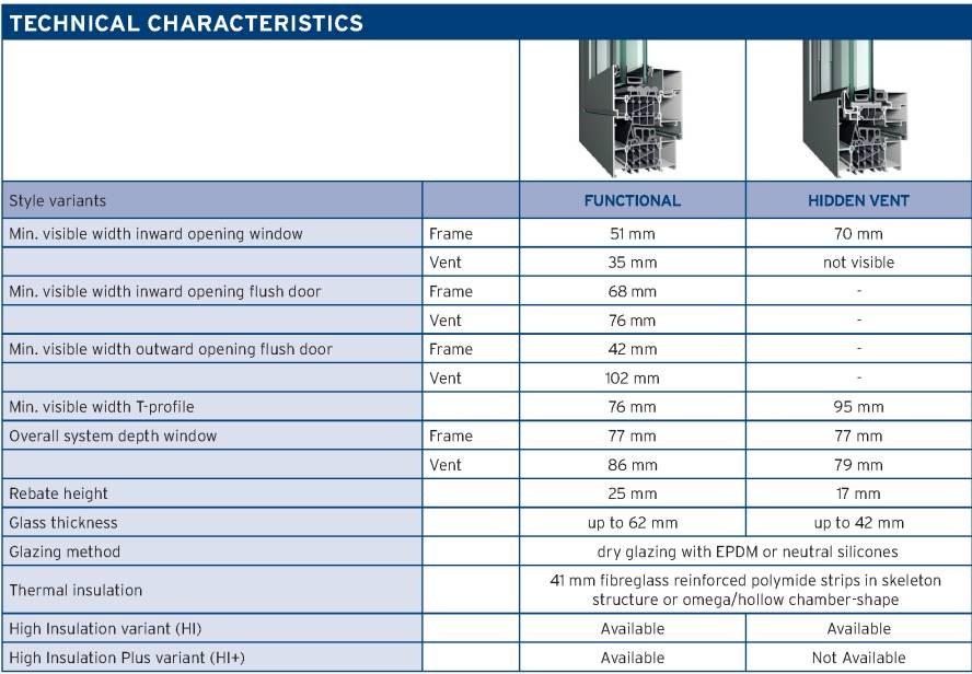 алюминиевый профиль для окон - характеристики